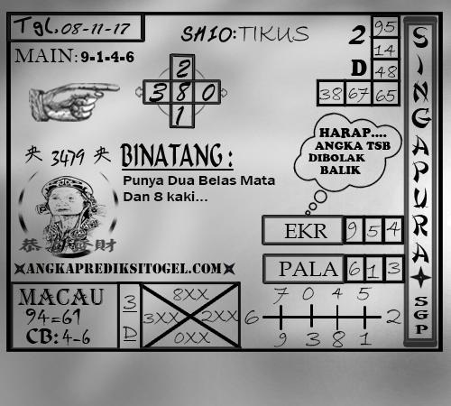 Prediksi Togel Singapura Rabu 08 November 2017