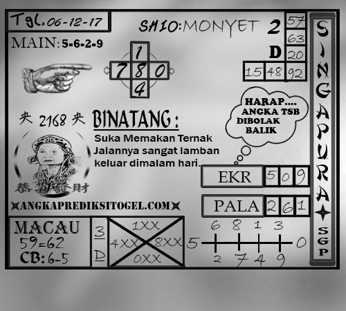 Prediksi Togel Singapura Rabu 06 Desember 2017