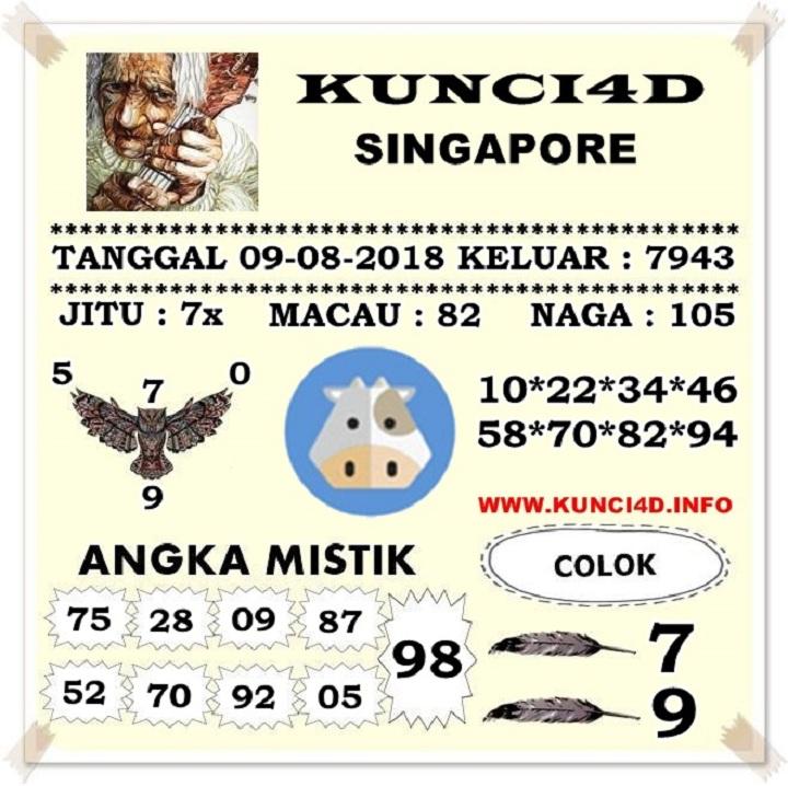 Prediksi Togel Singapura Kamis 09 Agustus 2018