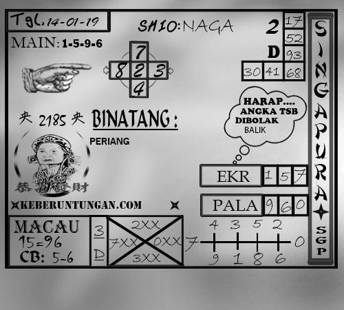 Prediksi Togel Singapura Senin 14 Januari 2019